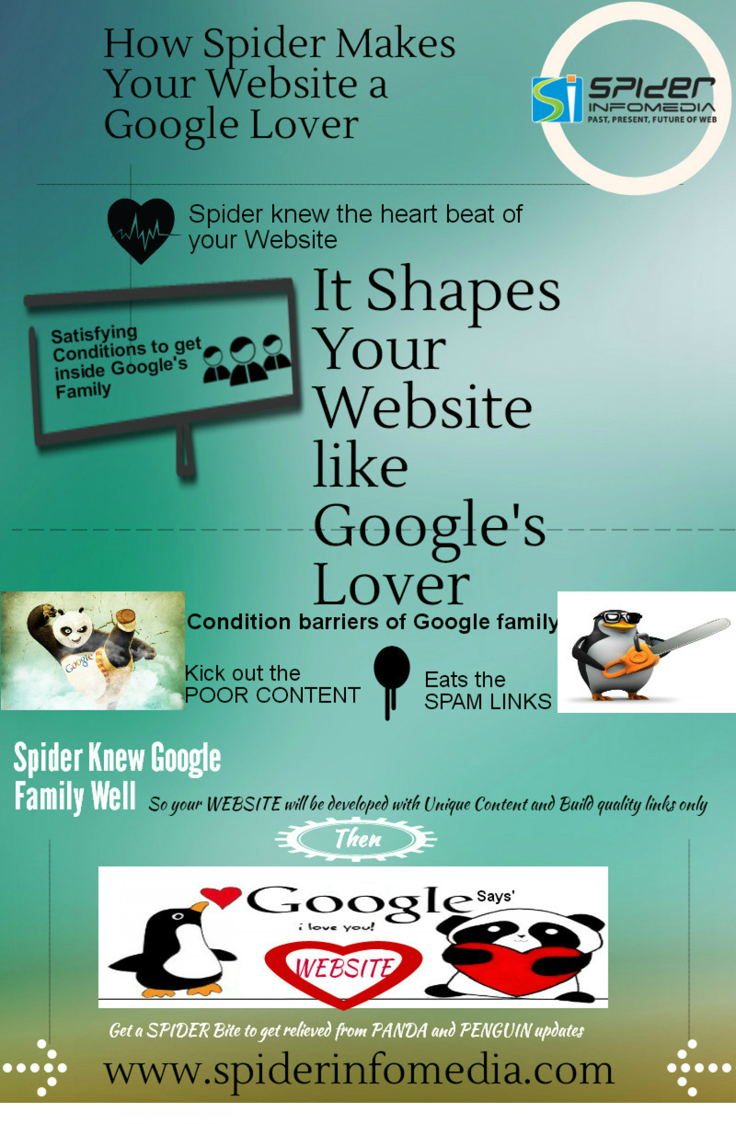 How Spider Makes Your Website a Google Lover Infographic