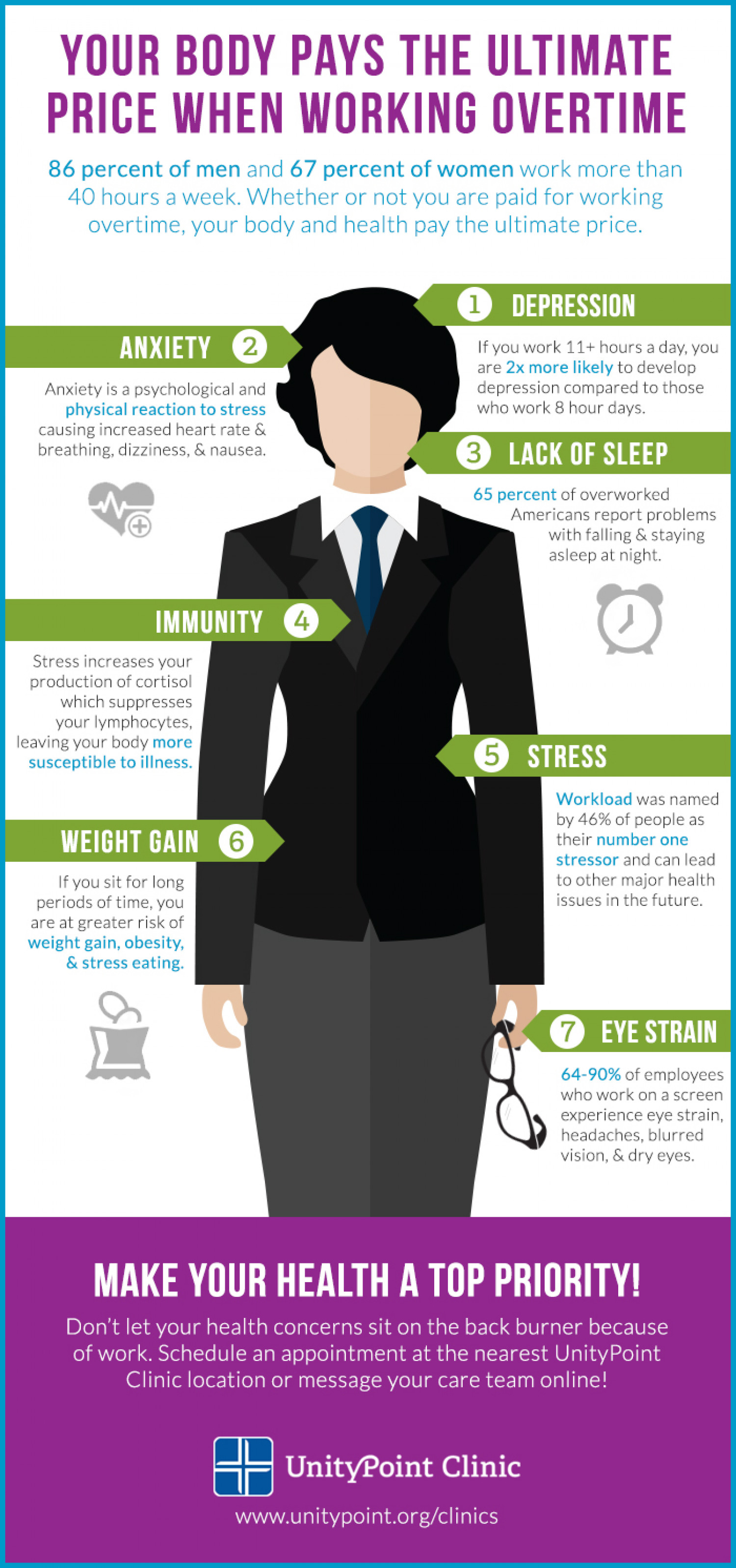 How Staying Late at the Office is Taking a Toll on Your Health Infographic