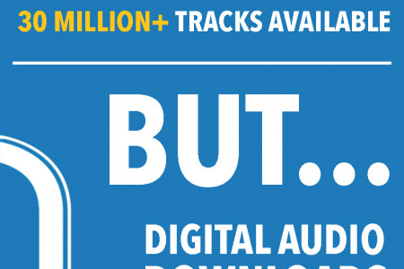 How Streaming Is Changing The Music Industry Infographic