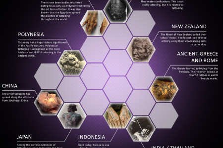 How Tattoos Vivified World History Infographic