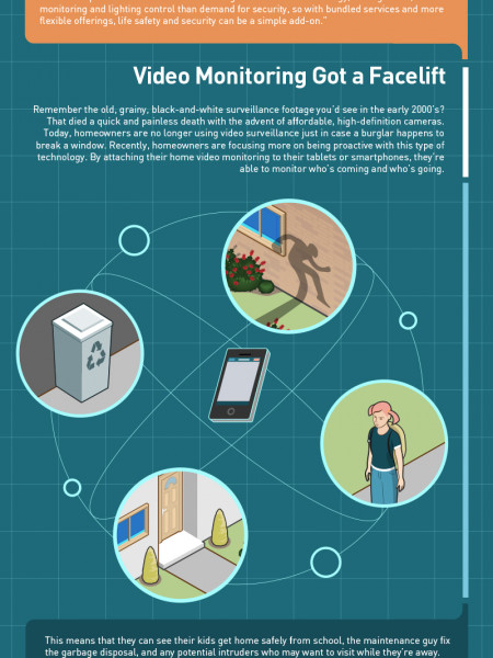 How Technology Has Changed the Way We View Home Security Infographic
