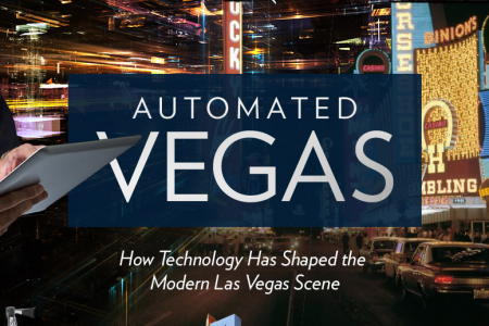 How Technology Has Shaped the Modern Las Vegas Scene Infographic
