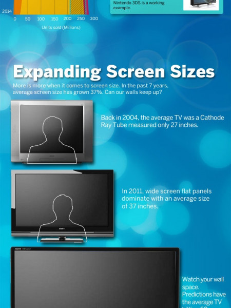 How Television Has Changed Over 10 Years Infographic