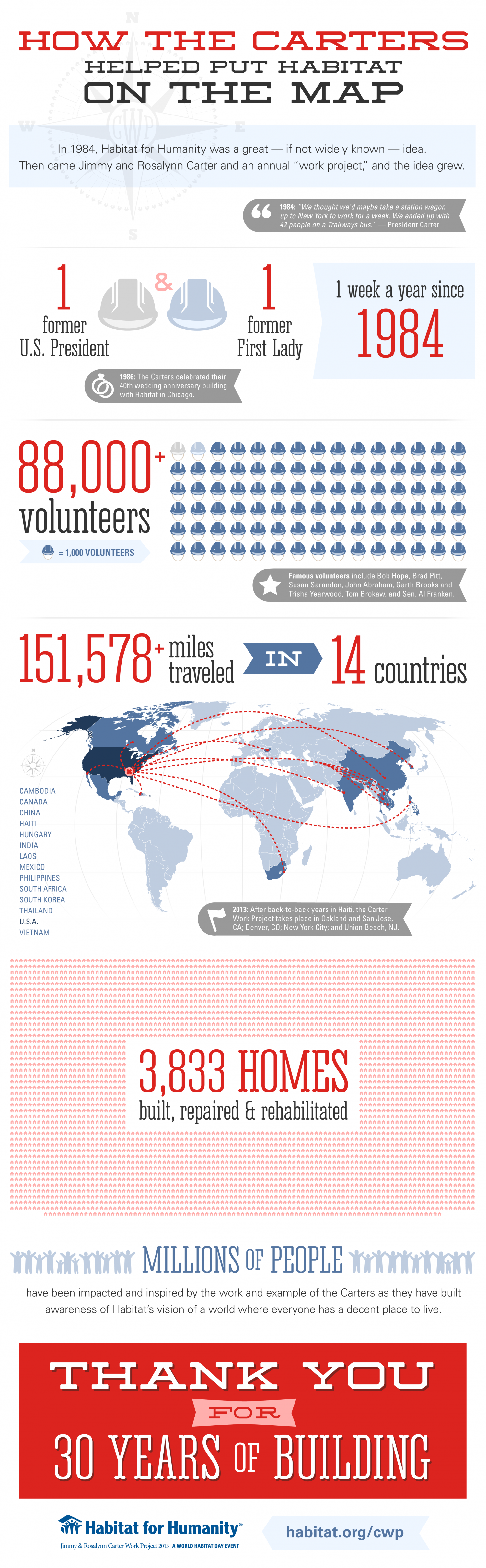 How the Carters Helped Put Habitat on the Map Infographic