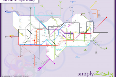 How The Internet Would Look Like As A Subway Infographic
