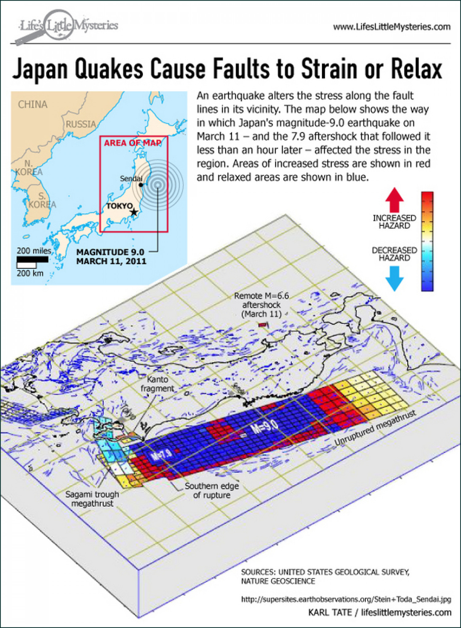 How the Japan Quake Triggered Aftershocks Infographic