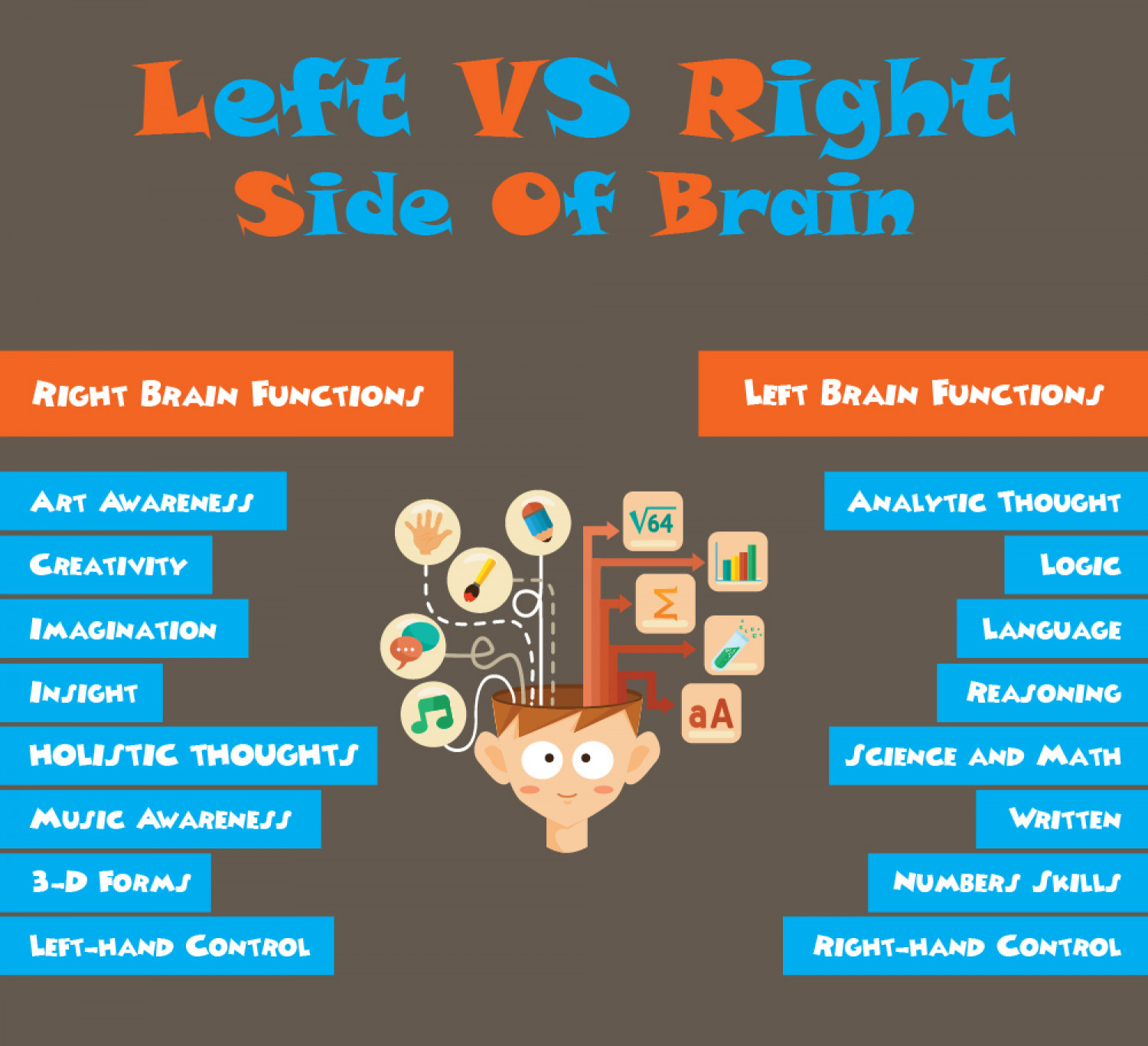 Left Brain vs. Right Brain: Differences between Characteristics and Function