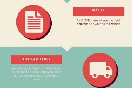 How the plus size models inspired us? Infographic