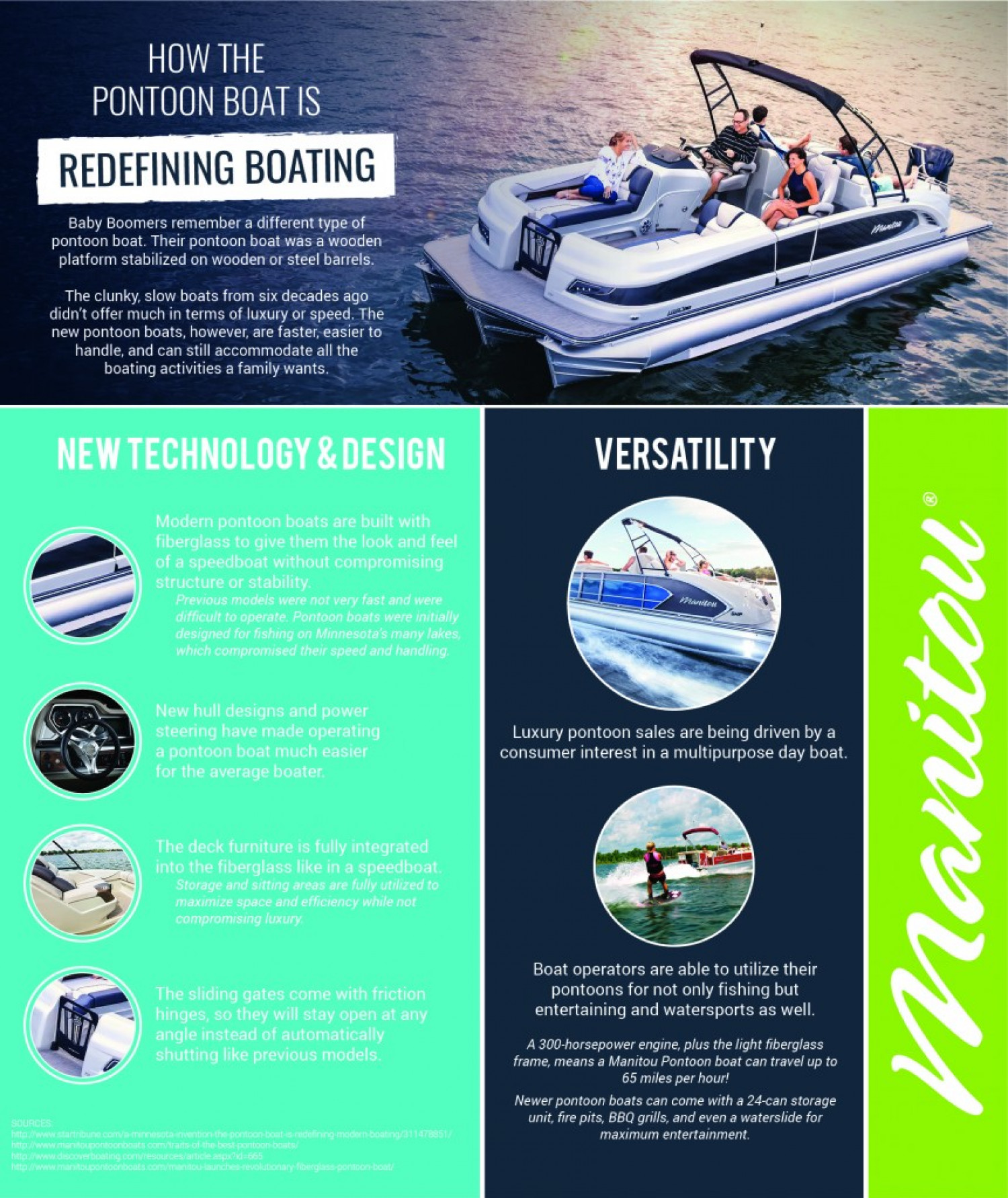 How the Pontoon Boat Is Redefining Boating Infographic