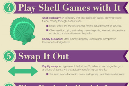 How the Super Rich Avoid Paying Taxes Infographic