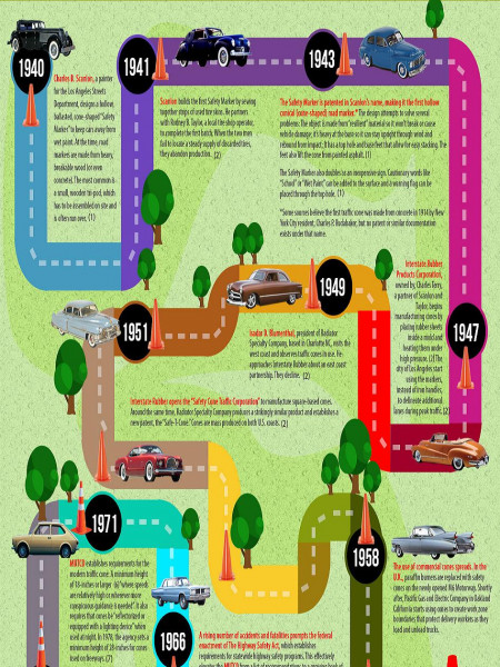 How The Traffic Cone Became One of America's Most Iconic Inventions Infographic