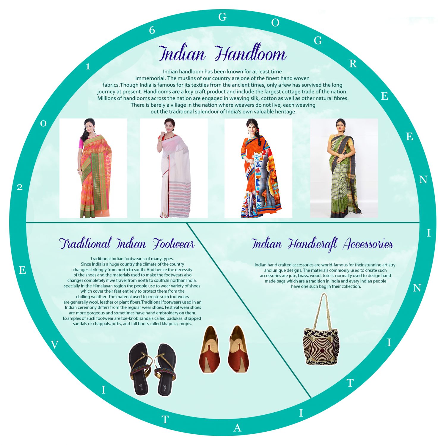 How to Accessorize Yourself with Traditions of India Infographic
