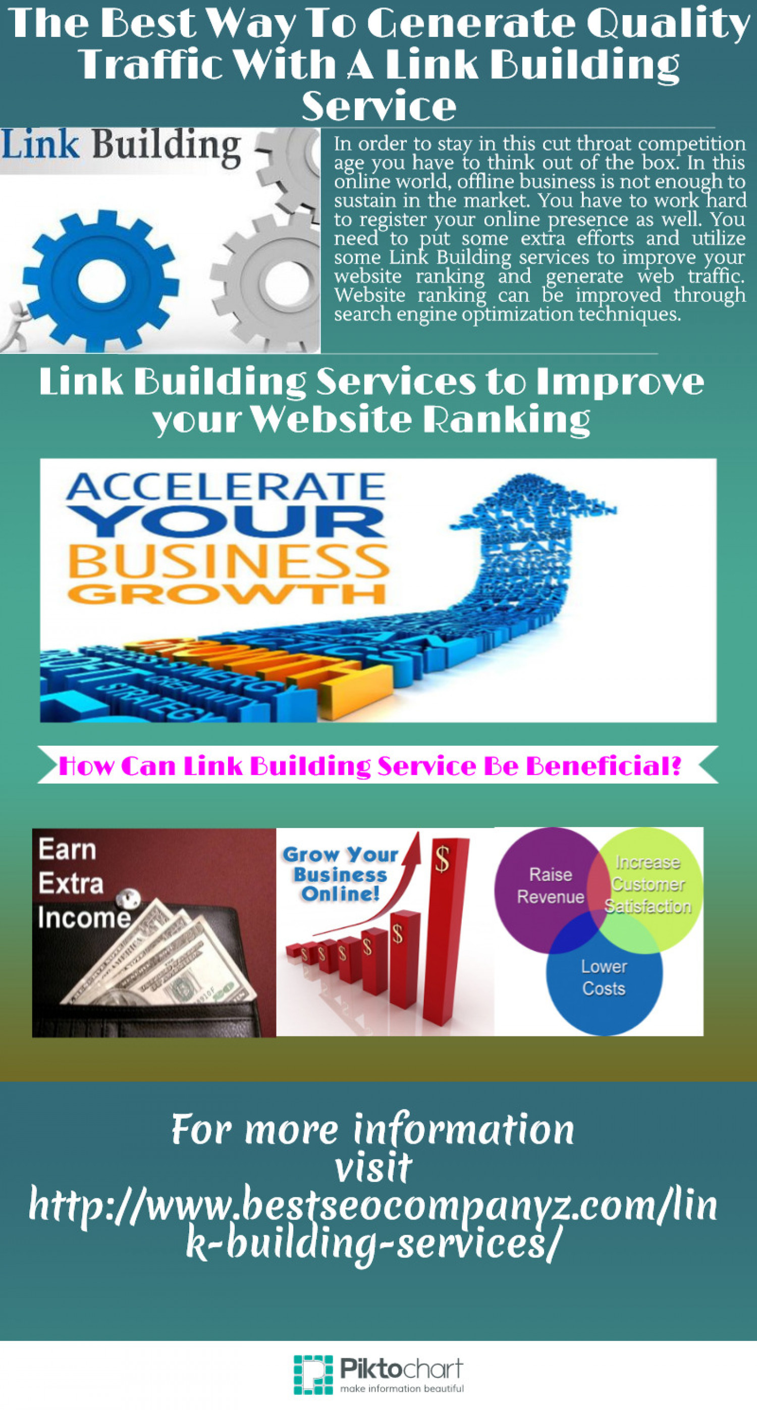 How to Achieve a Better and Quality Website's Linking? Infographic
