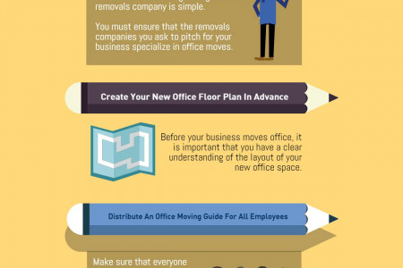 How to Achieve a Good Office Move Infographic