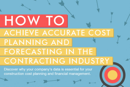 How to Achieve Accurate Cost Planning and Forecasting in the Contracting Industry Infographic