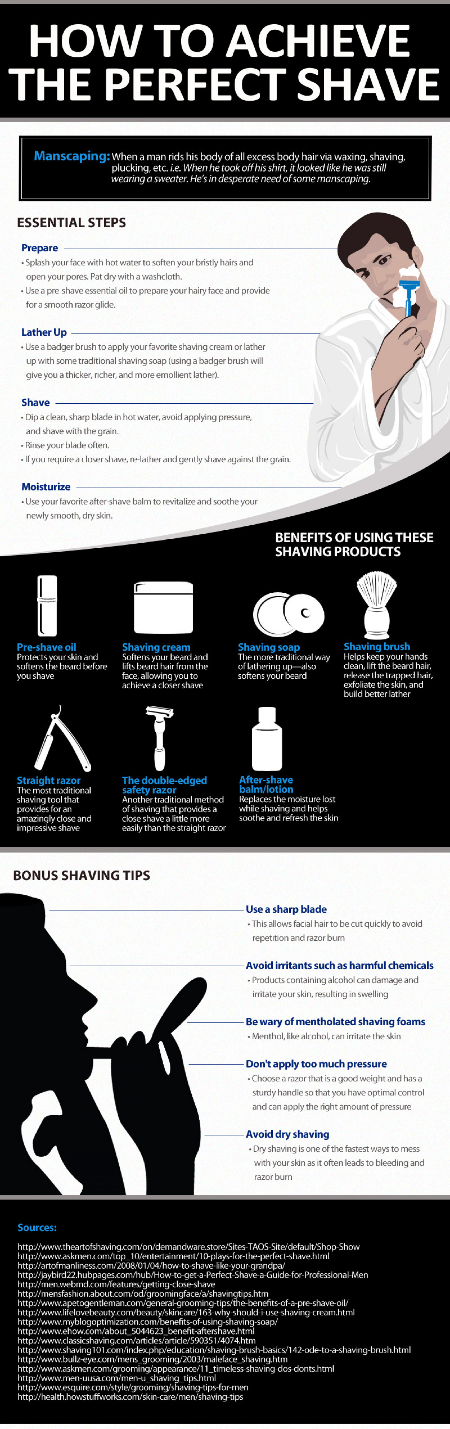 How to achieve the perfect shave Infographic
