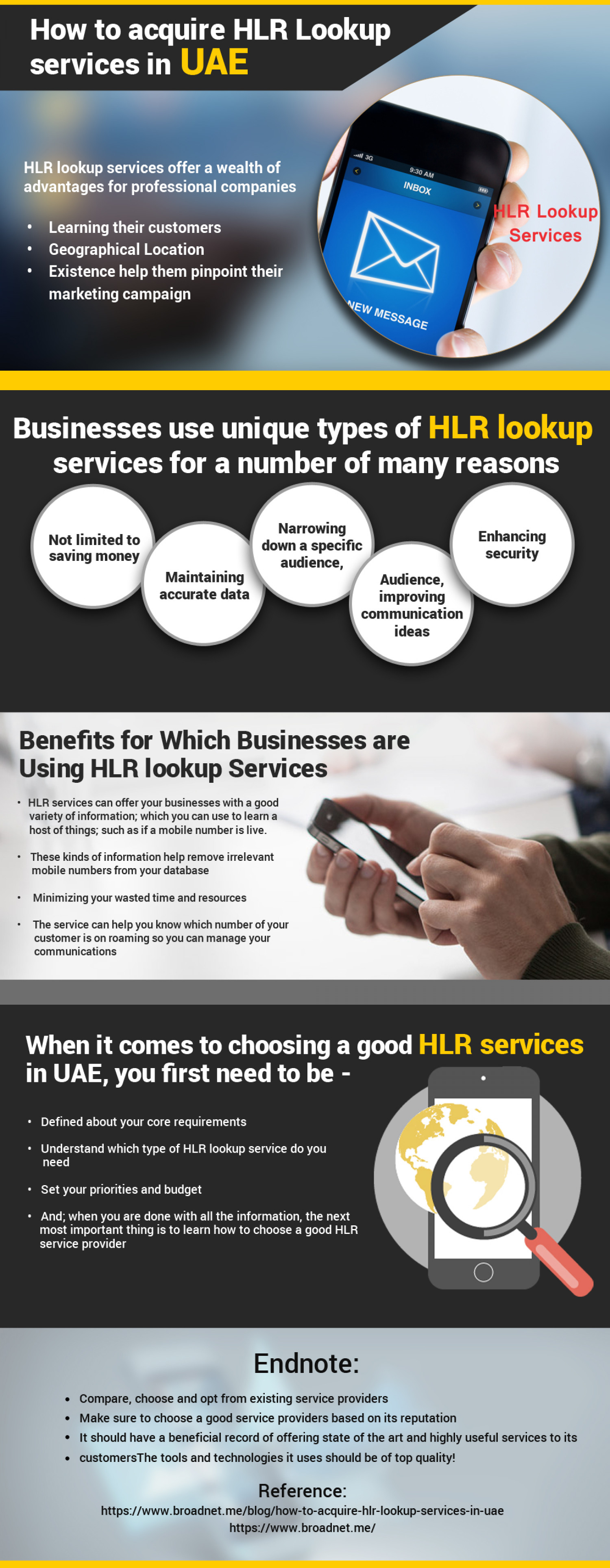 How to acquire HLR Lookup services in UAE Infographic