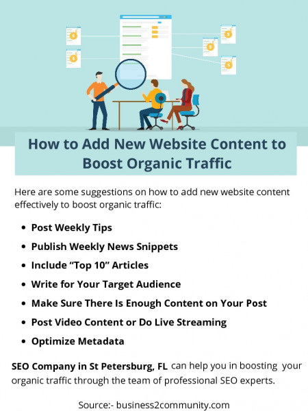 How to Add New Website Content to Boost Organic Traffic Infographic