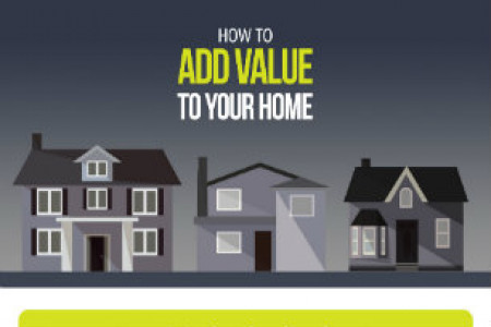 How To Add Value To Your Home Infographic