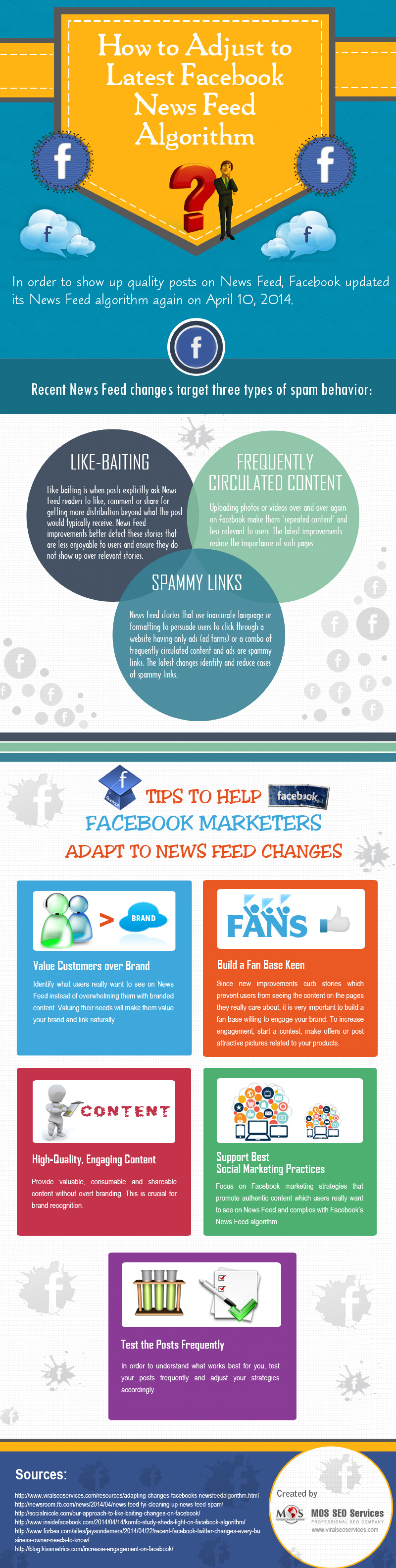 How to Adjust to Latest Facebook News Feed Algorithm  Infographic