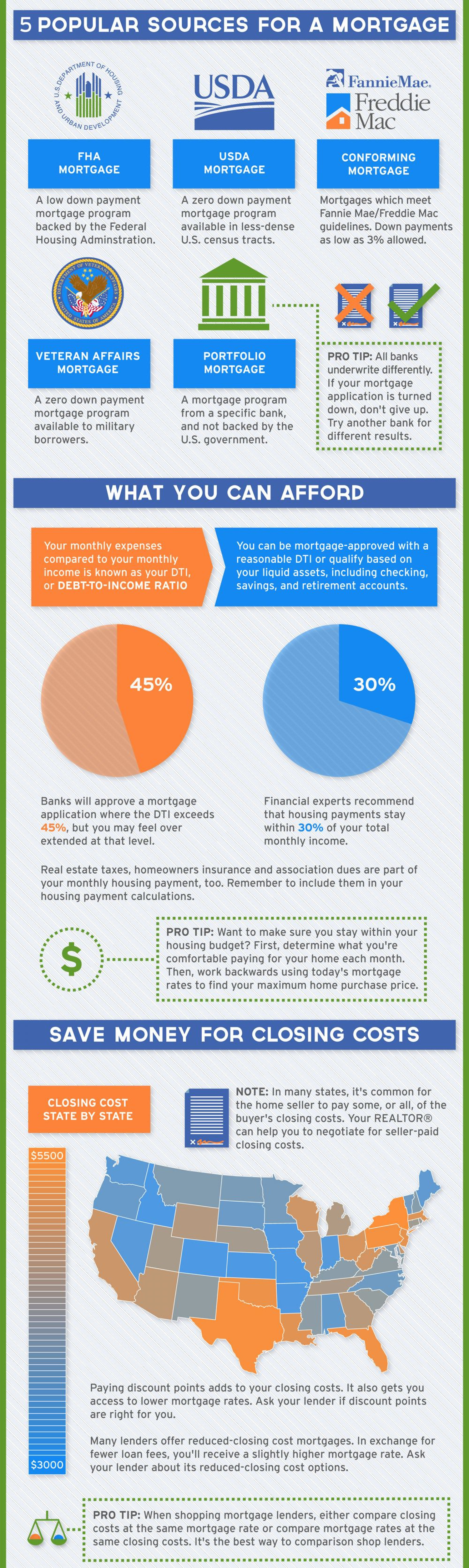 How to afford Housing Loan? Infographic