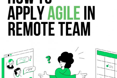 How to apply agile in a remote team? Infographic