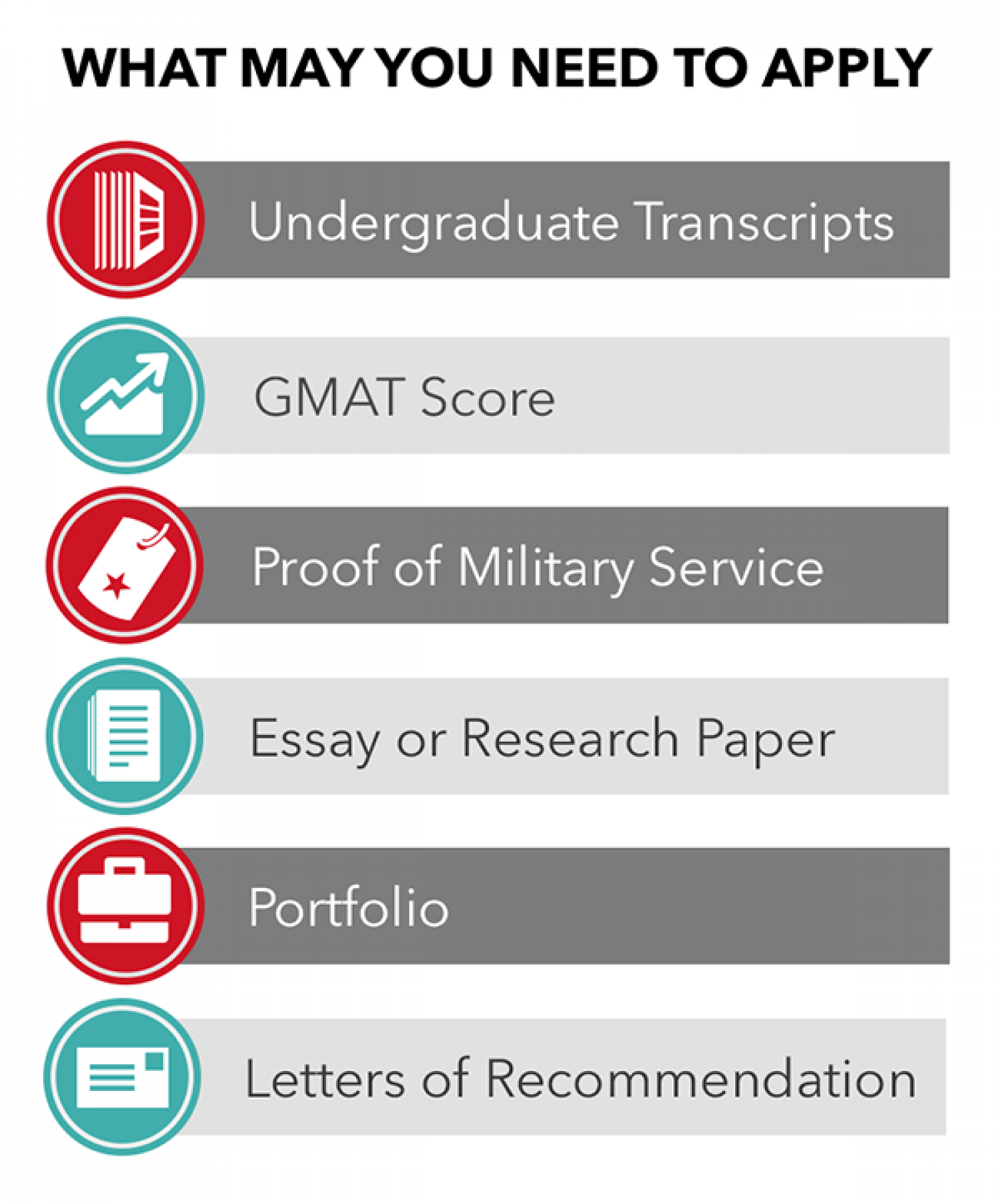 How to Apply for a Masters Degree Scholarship Infographic