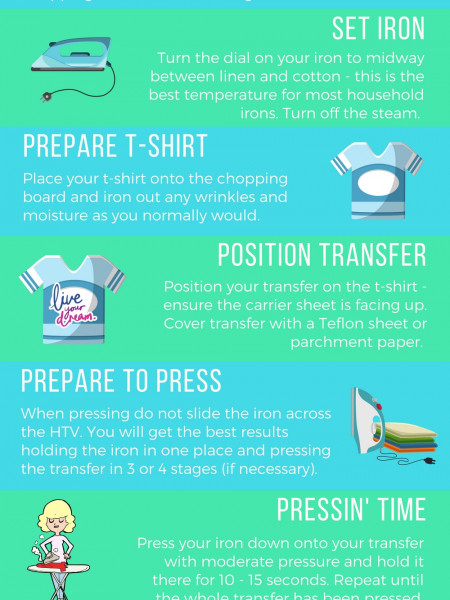 How To Apply HTV With An Iron Infographic