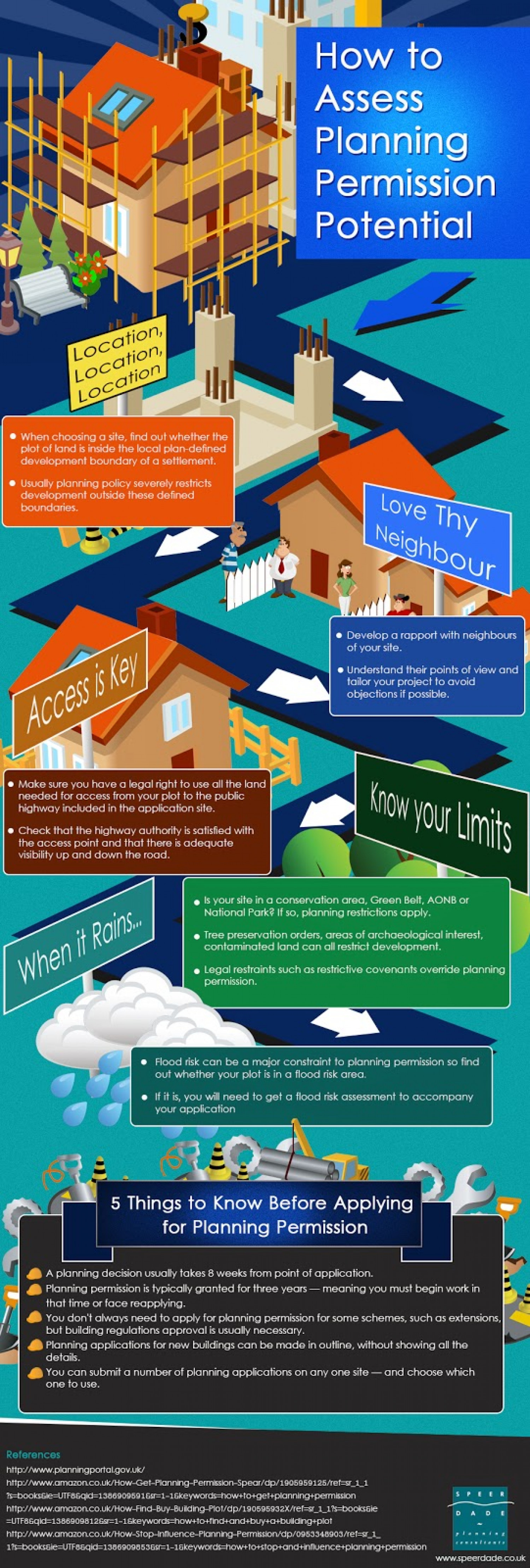 How to Assess Planning Permission Potential Infographic