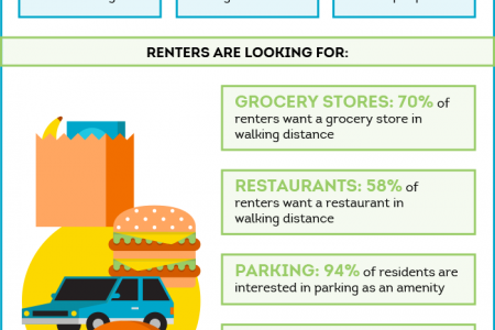 How to Attract and Keep Today's Renter Infographic