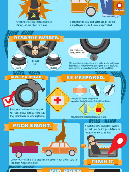 How to Avoid a Road Trip from Hell Infographic