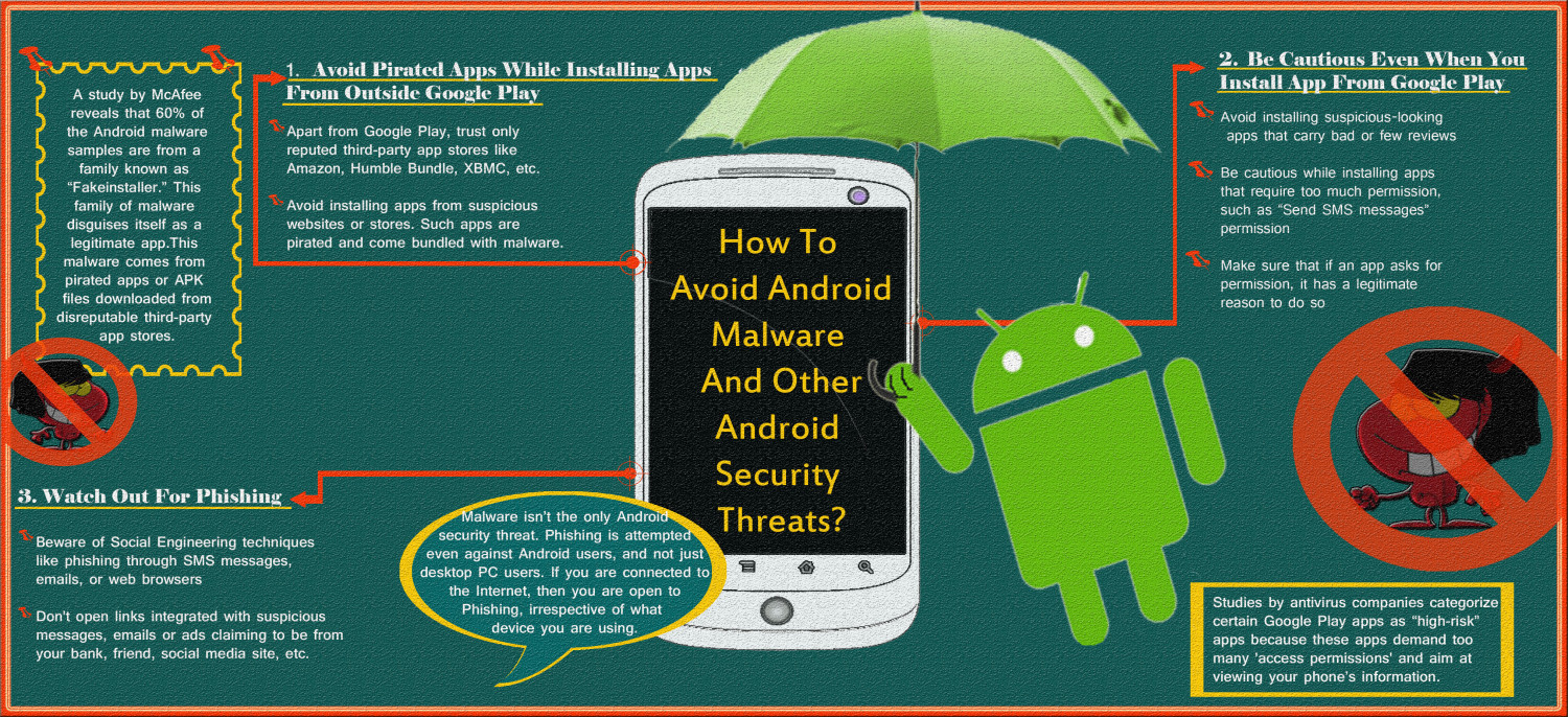 How to Avoid Android Malware and Other Android Security Threats? Infographic
