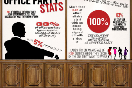 How to Avoid Becoming the Office Party Mad Man or Woman Infographic