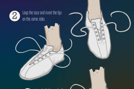 How To Avoid Black Toenails-A Complete Infographic Infographic