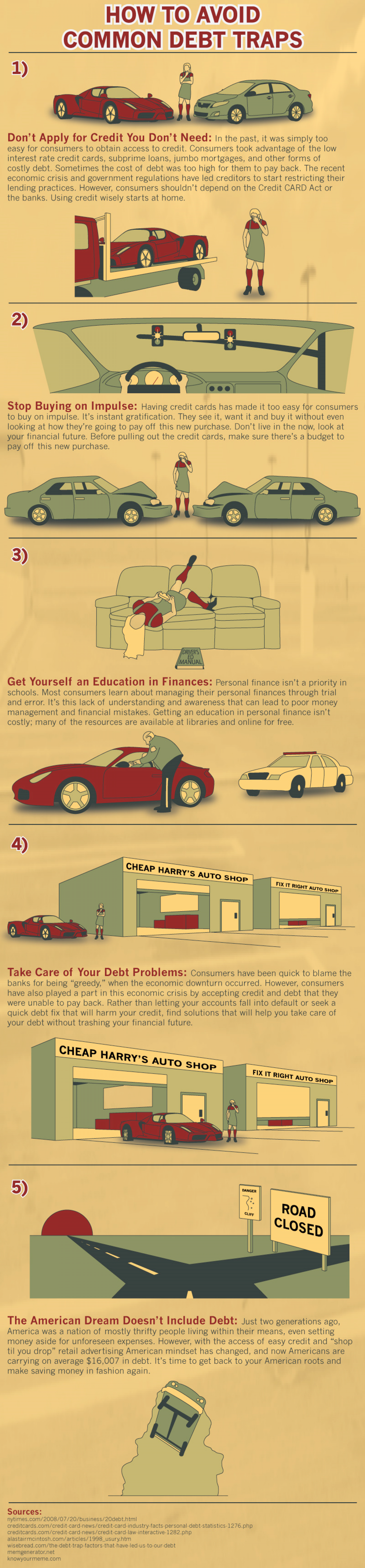 How To Avoid Debt Trapsgraphic