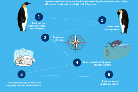 How to Avoid Penguin Update effects Infographic