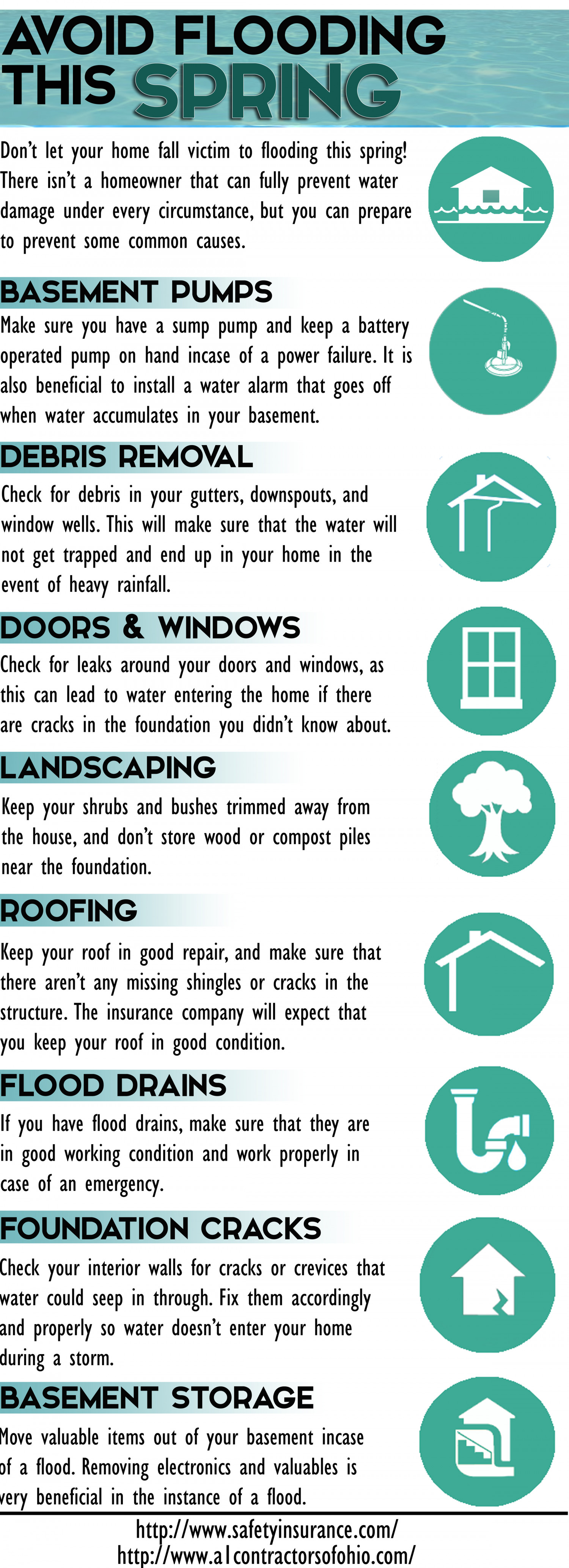 How to Avoid Spring Flooding Infographic