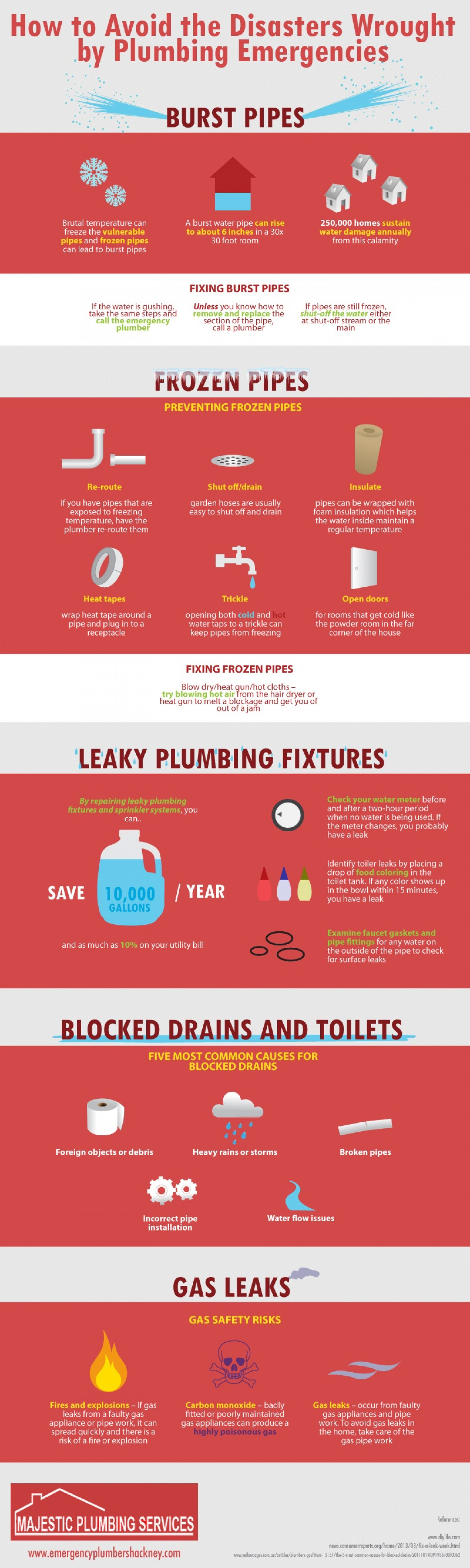 How To Avoid The Disasters Wrought By Plumbing Emergencies Infographic