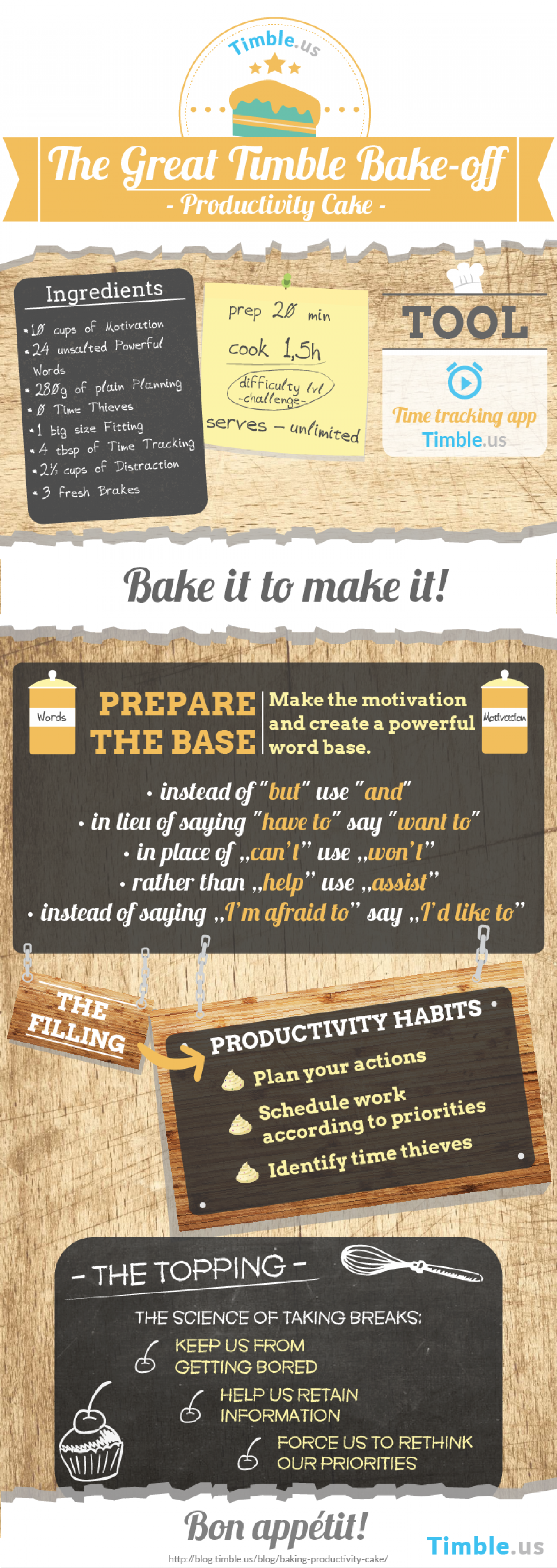 How to BAKE a PRODUCTIVITY CAKE Infographic