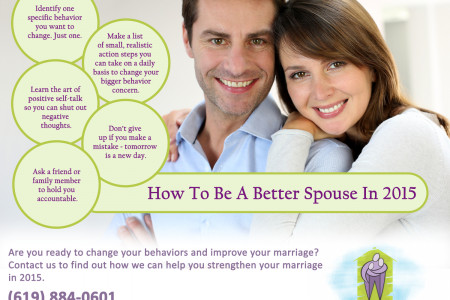 How to Be a Better Spouse in 2015 Infographic