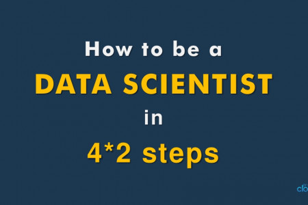 How to be a Data Scientist in 8 Steps Infographic