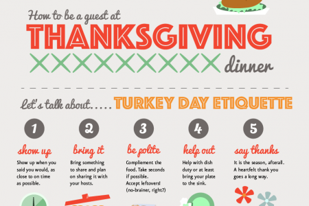 How to be a guest at Thanksgiving dinner Infographic
