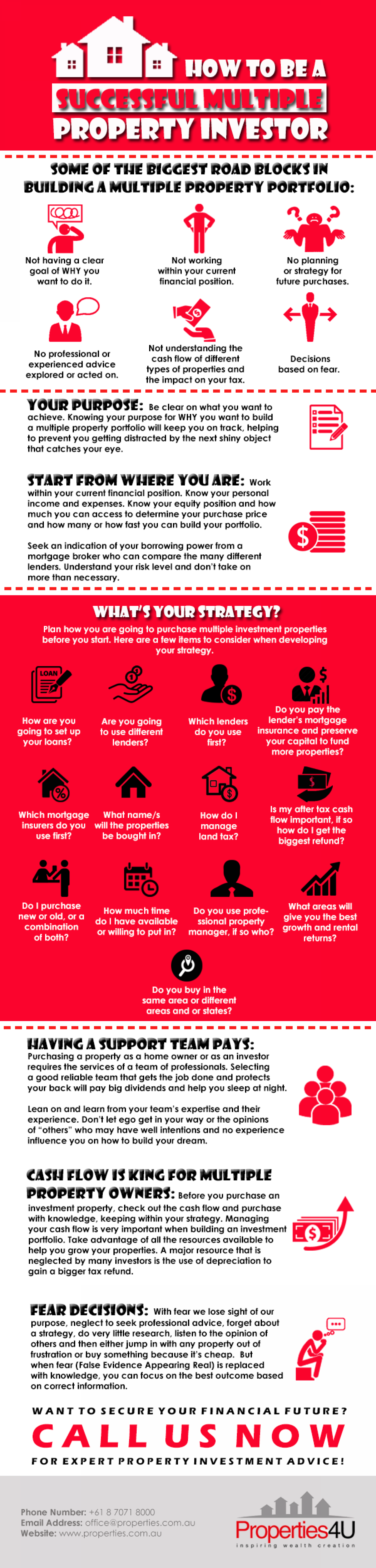 How to be a Successful Multiple Property Investor Infographic