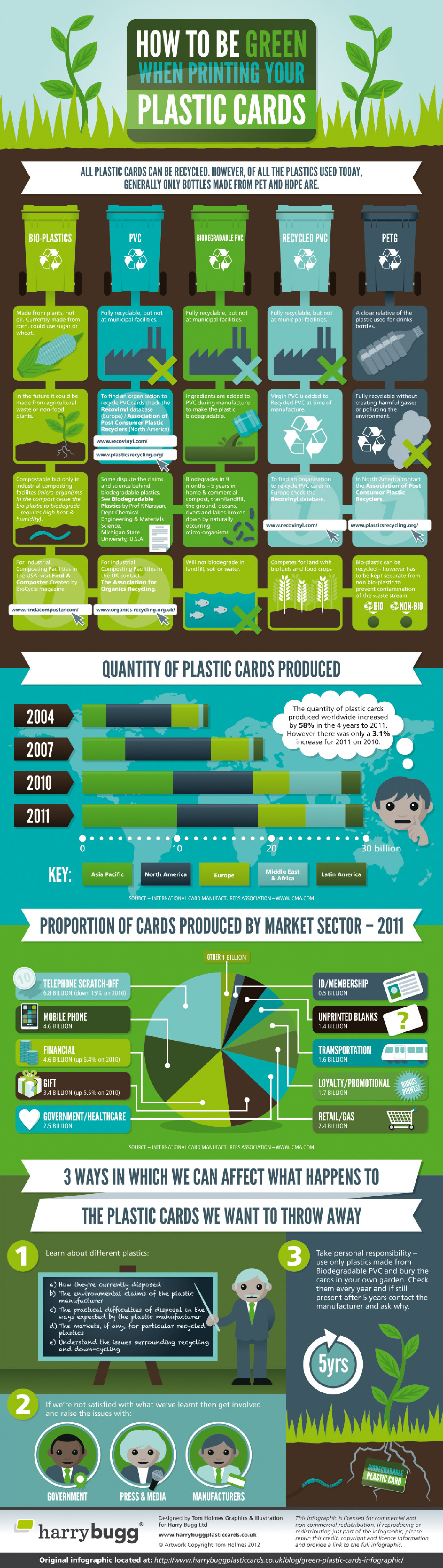 How to be green when printing your Plastic Cards Infographic