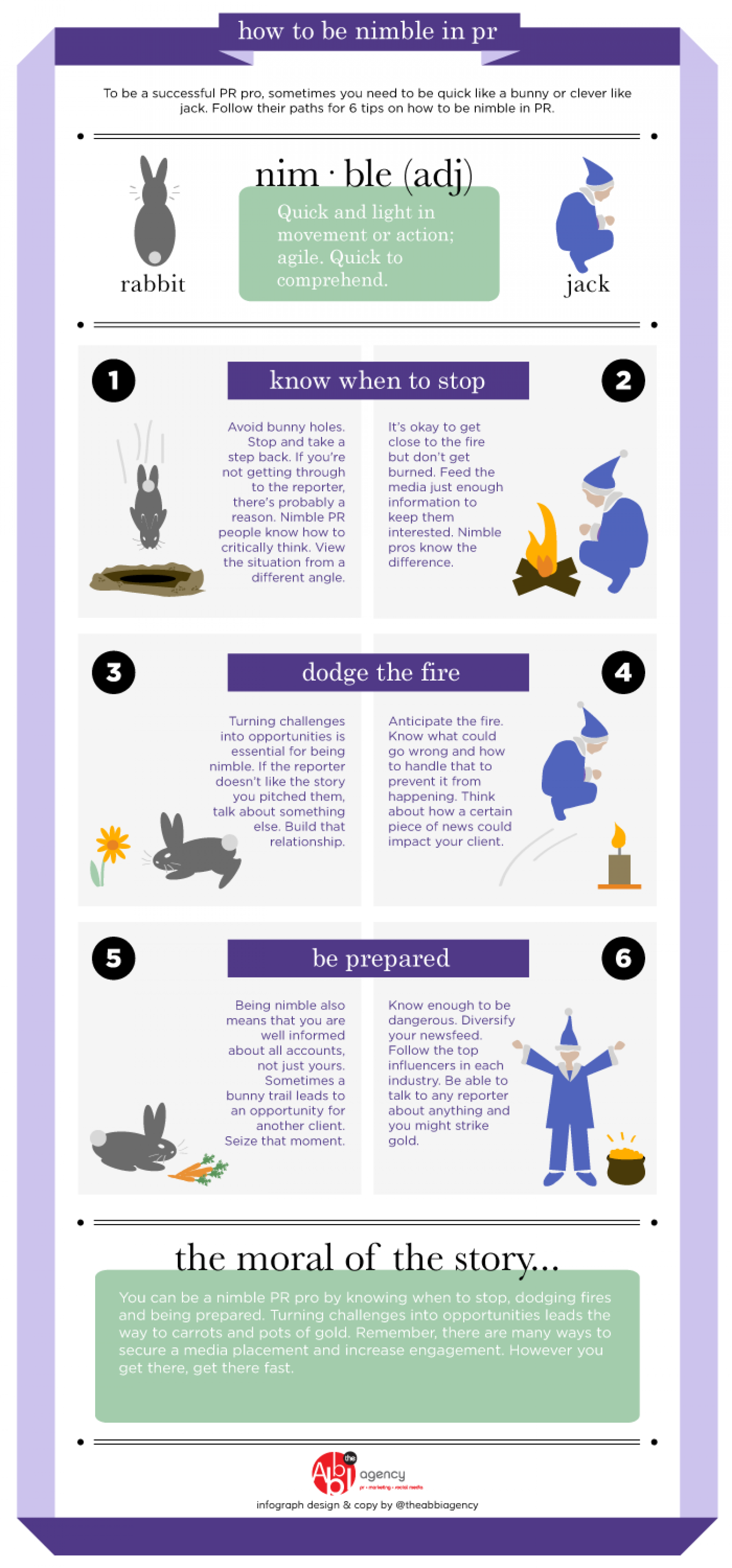 How to be nimble in PR Infographic