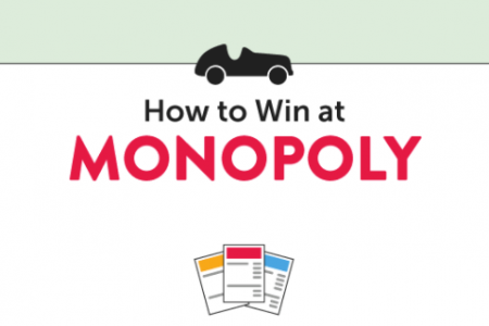 How To Beat Your Family at Monopoly Infographic