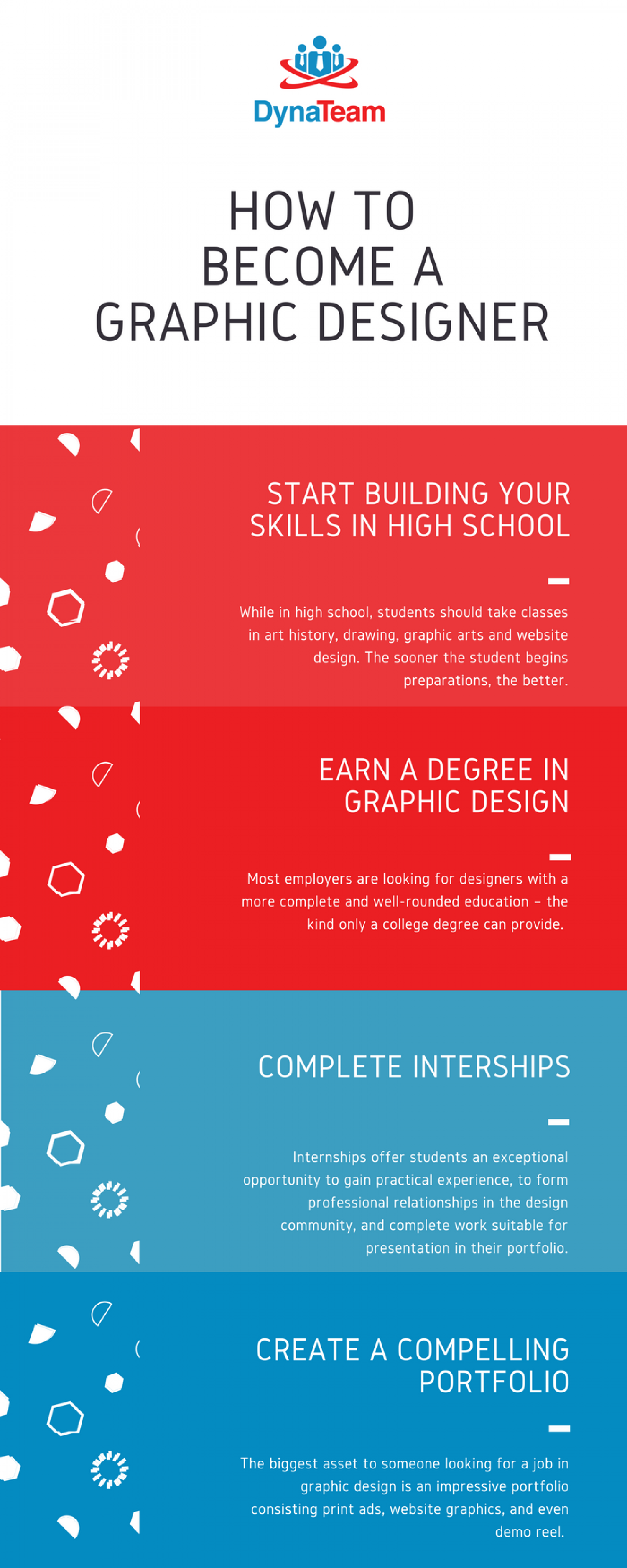 How to become a Graphic Designer Infographic