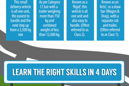 How to Become a HGV Driver Infographic