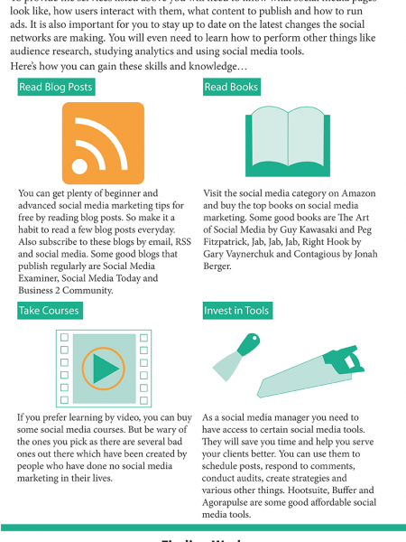 How to Become a Successful Social Media Manager Infographic