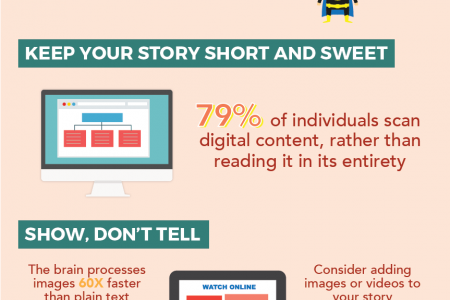 How To Become an Effective Storyteller Infographic